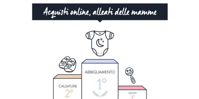 """Privalia svela il profilo delle """"digital mums"""" italiane"""